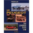 Guide Peugeot : tous les modèles de 1970 à 1990