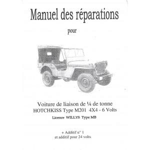 Manuel de réparation Jeep Hotchkiss M 201