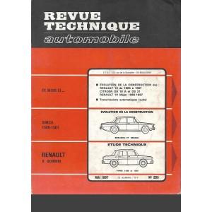 Revue technique, RTA Renault 8 Gordini